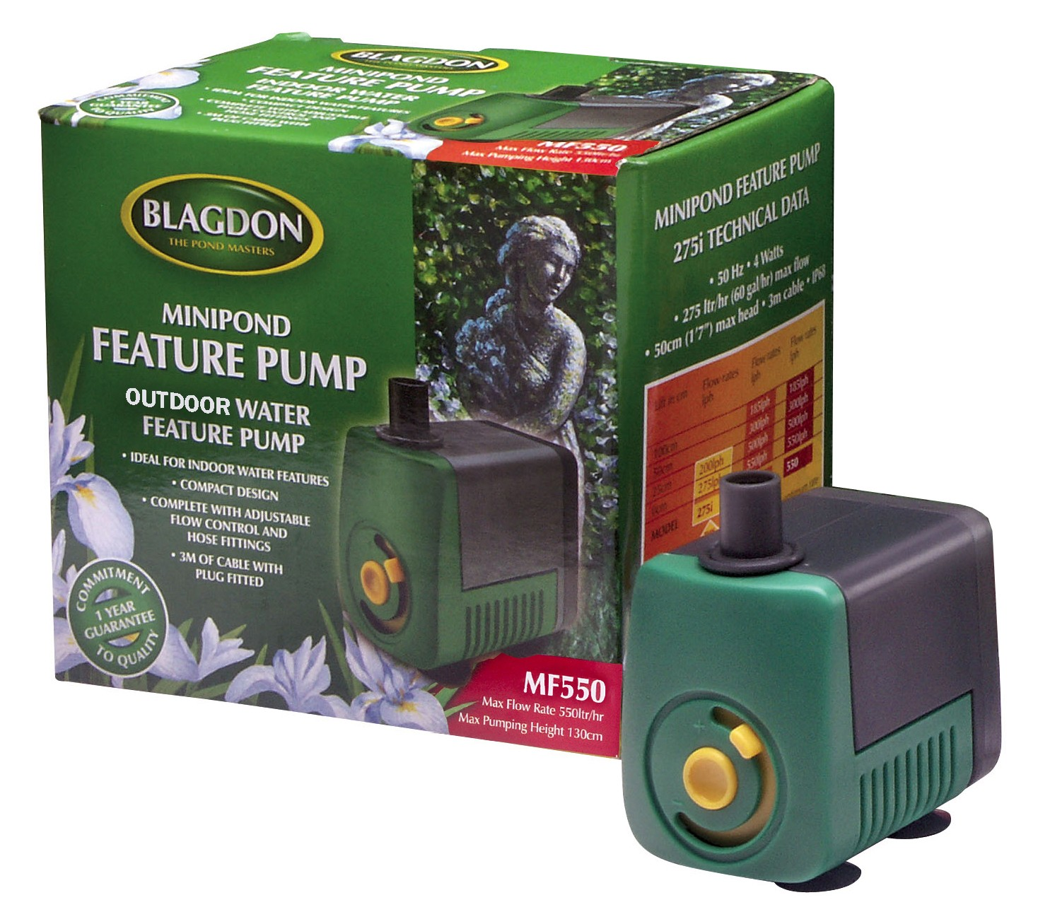 Interpet Mini Pond Pumps