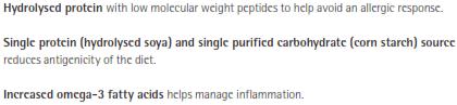 Purina Veterinary Diets HA Formula Key Benefits