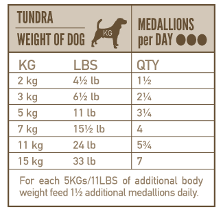 FDF- TUNDRA-feeding