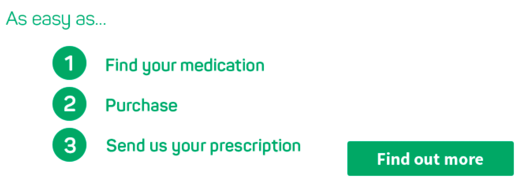 How to buy prescription medication