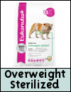 Eukanuba Adult Daily Care Overweight/Sterilized Dog Food