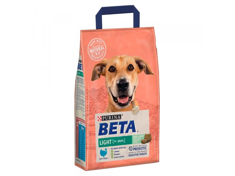 Pets At Home Beta Adult