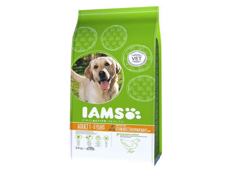 Iams Dog Food For Overweight Dogs